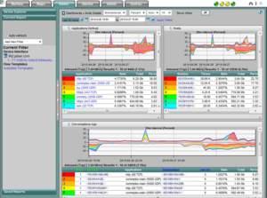 Scrutinizer, NetFlow analysis, NetFlow monitoring solution, IT
