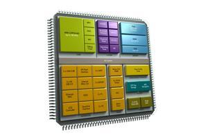 NXP LPC1800 block diagram