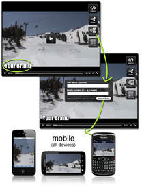 mobile video, iphone, android, iPad, Thwapr, share to phone