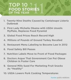 top ten list, 2011 year-end list, food survey, 2011 countdown
