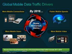 Cisco VNI Global Mobile Data Traffic Forecast Update (2011-2016) global mobile data traffic drivers