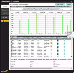 SolarWinds Event Log Consolidator