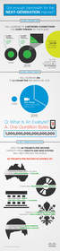 Infographic: New Cisco ASR 9000 System for Mobile Networks