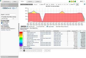 NetFlow, SonicWall, Scrutinizer, network admin, bandwidth consumption