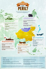 travel accidents in asia