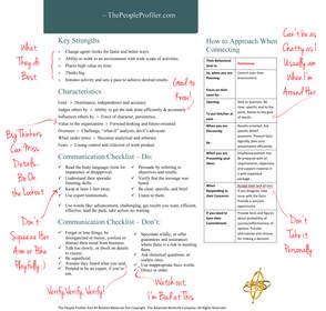 People Profiler web app sample PDF