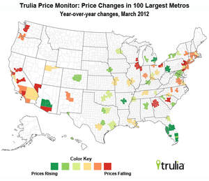 home asking prices