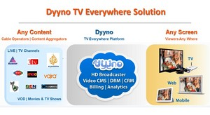 http://www.dyyno.com/pages/solutions/tv-everywhere/