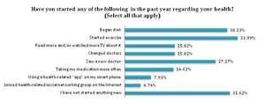 Source: 2012 Healthcare Economics & Innovation Outlook