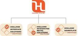 Holland 1916 Inc.