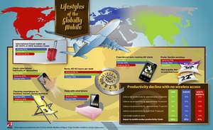 Globally mobile workforce
