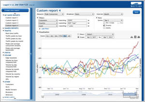 Skytide Insight for CDNs 3.0 dashboard