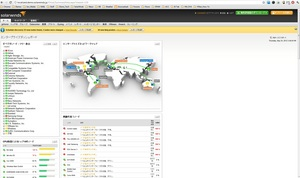 SolarWinds Network Performance Monitor for Japan