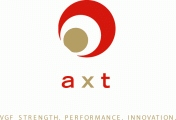 AXT, Inc.