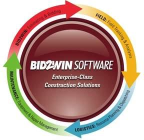 construction softwarer