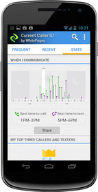 Caller ID, WhitePages, unknown calls, social caller ID