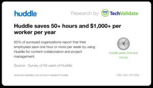 Evidence indicates that businesses save between 50 and 150 or more worker hours per year. At current salary estimates, businesses can save between $1,000 and $3,000 or more per worker per year by using Huddle.