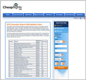 Cheapflights.ca 2012 Airport Affordability Index ranking airports in Canada and US border