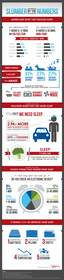 Slumber by the Numbers [infographic]