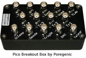 Pico Breakout Box by Poregenic (info@poregenic.com)