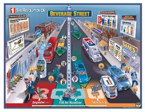 The Revolution on Beverage Street Strategic Learning Map Module from Root