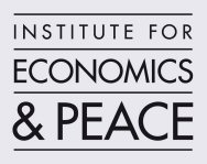Institute for Economics & Peace
