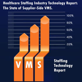 Healthcare staffing industry supplier report: the state of supplier-side VMS