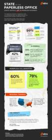 Paperless Office - Infographic