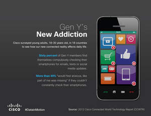 Gen Y and Smartphone addiction:  Cisco Connected World Technology Report