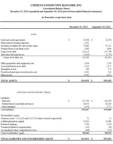 CITIZENS COMMUNITY BANCORP, INC. Consolidated Balance Sheets December 31, 2012 (unaudited) and September 30, 2012 (derived from audited financial statements)