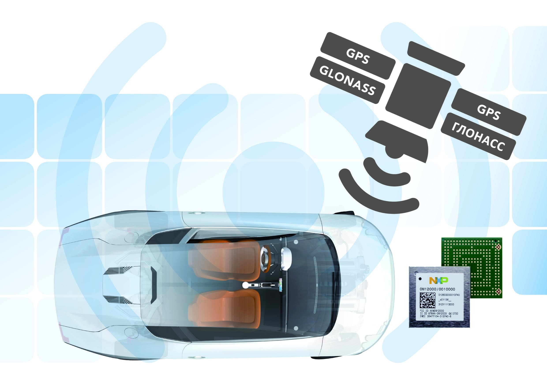NXP GloTOP 2.5G telematics module
