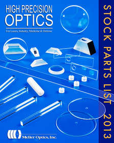 The Meller Optics 2013 Stock Parts