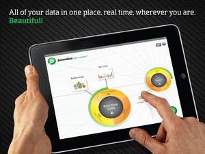 Zoomdata visualization on an iPad.