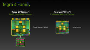 The Tegra 4 Family includes Tegra 4 and Tegra 4i mobile processors
