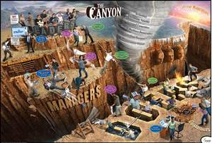 Root Inc. identifies the canyon's that impact the customer experience