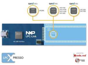 LPCXpresso development board