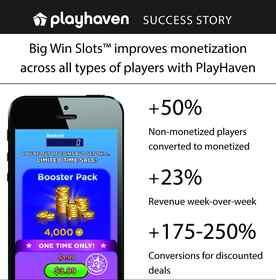 Mobile Deluxe, mobile game, revenue, PlayHaven