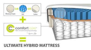 http://www.ultimate-hybrid.com/