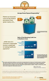 TransUnion Healthcare, infographic