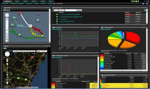 NetFlow analyzer