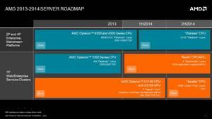 AMD announced an aggressive new strategic roadmap for enterprise and data center servers.