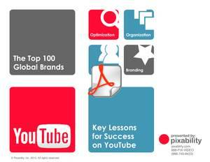 The Top 100 Global Brands: Key Lessons for Success on YouTube