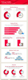 Infographic courtesy of Bank of America