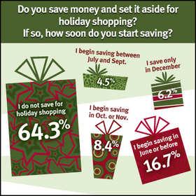 holiday spending, holiday saving