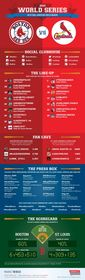 Infographic: 2013 World Series Social Media Program