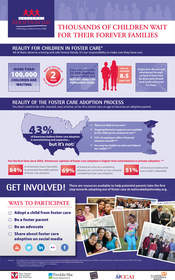 National Adoption Day Infographic
