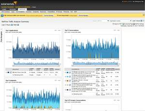 image of SolarWinds NetFlow Traffic Analyzer
