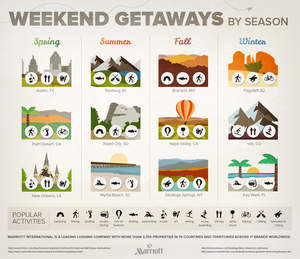 Weekend Getaway Ideas