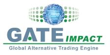Gate Global Impact, Inc.