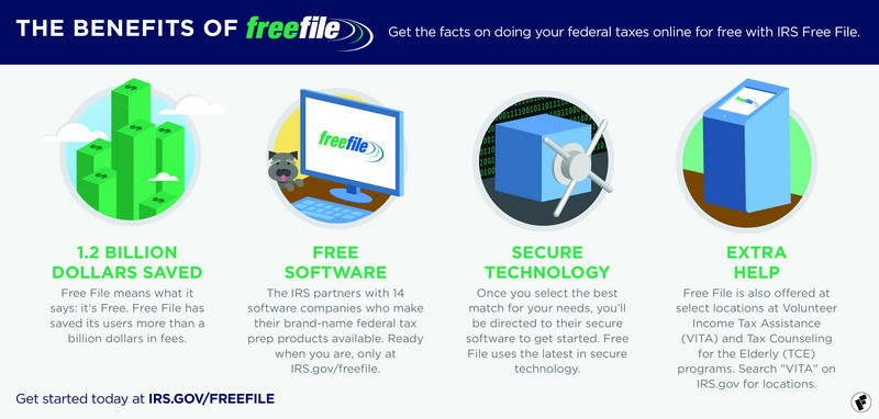 best irs free file program